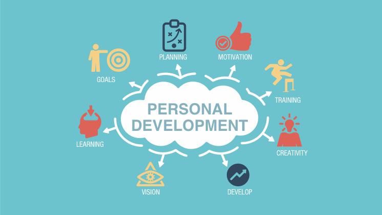 Persoonlijke ontwikkelingsdoelen voor succes en geluk